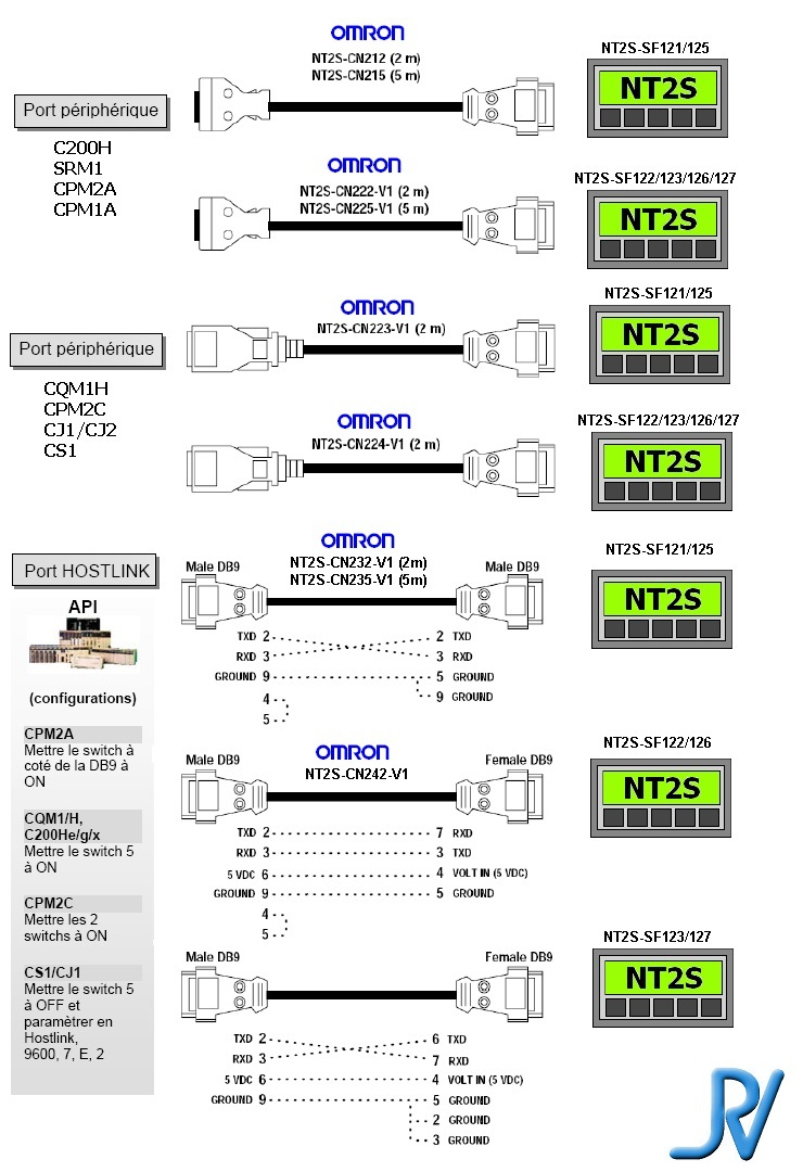 Cable NT2S.jpg