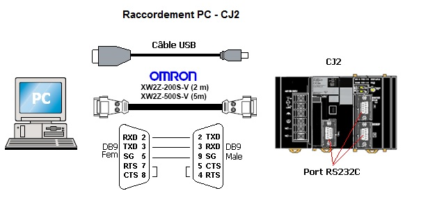 Raccordement PC_CJ2.jpg